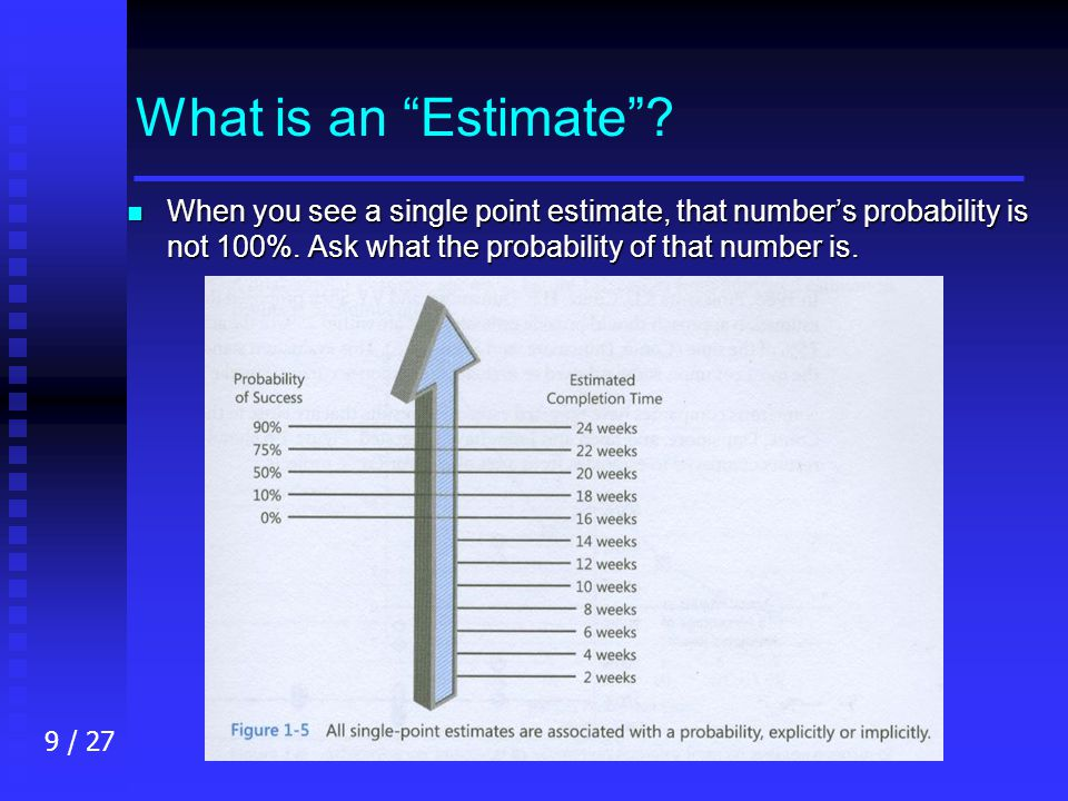 9 / 27 What is an Estimate .