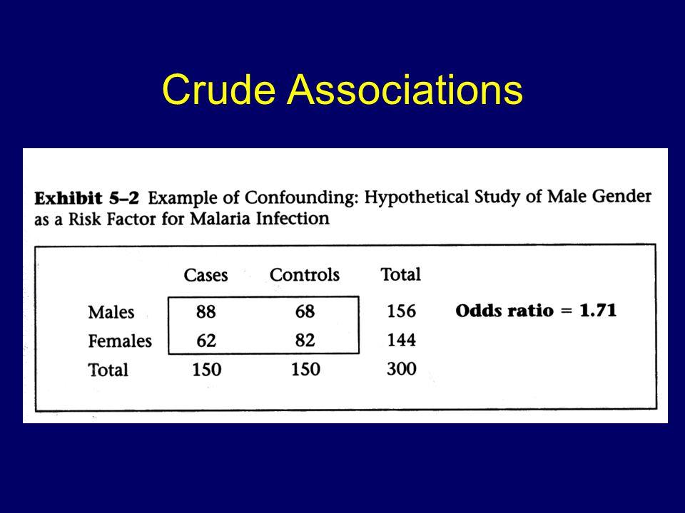Crude Associations
