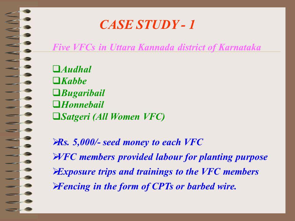 CASE STUDY - 1 Five VFCs in Uttara Kannada district of Karnataka  Rs.