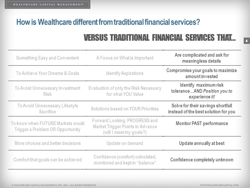6 How is Wealthcare different from traditional financial services.