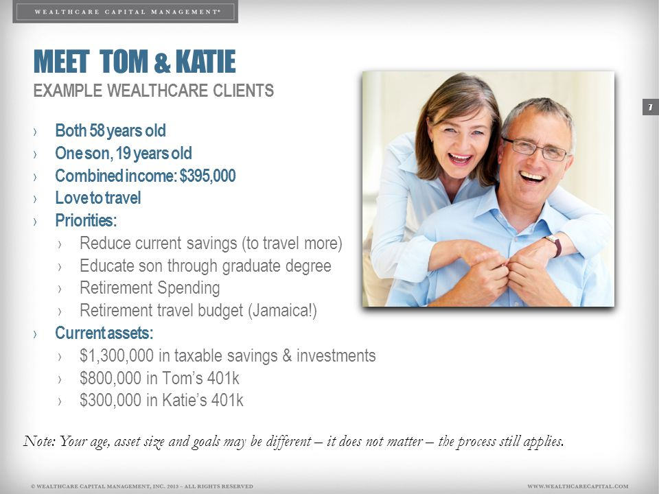 MEET TOM & KATIE EXAMPLE WEALTHCARE CLIENTS › Both 58 years old › One son, 19 years old › Combined income: $395,000 › Love to travel › Priorities: › R