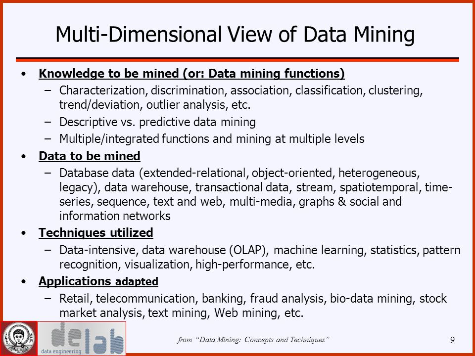 9 Multi-Dimensional View of Data Mining Knowledge to be mined (or: Data mining functions) –Characterization, discrimination, association, classification, clustering, trend/deviation, outlier analysis, etc.