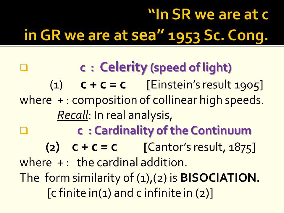 c : Celerity (speed of light)  c : Celerity (speed of light) (1) c + c = c [Einstein's result 1905] where + : composition of collinear high speeds.