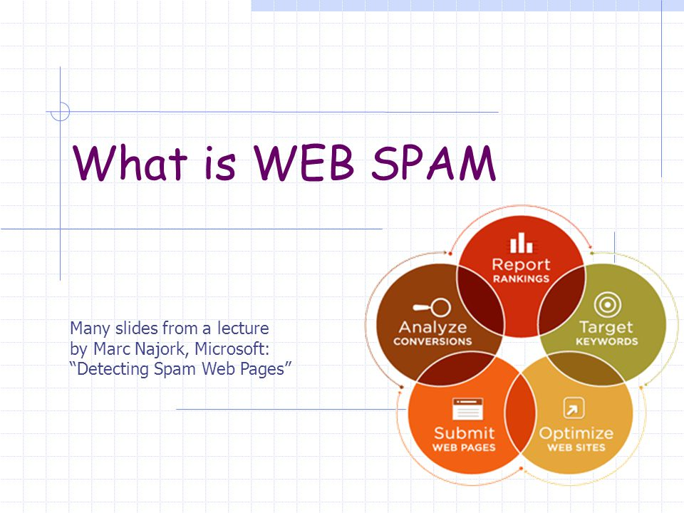 Link spam Link spam: Inflating the rank of a page by creating nepotistic links to it From own sites: Link farms From partner sites: Link exchanges From unaffiliated sites (e.g.