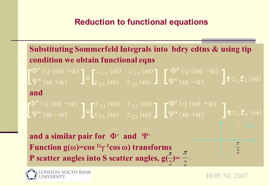 HOP, NI, 2007 Substituting Sommerfeld Integrals into bdry cdtns & using tip condition we obtain functional eqns   + (g(  +  ) r 11 (  ) r 12 (  )  + (g(  -  )  + (  +  ) r 21 (  ) r 22 (  )  + (  -  ) and  + (g(  -  ) r 11 (  ) r 12 (  )  + (g(  +  )  + (  -  ) r 21 (  ) r 22 (  )  + (  +  ) and a similar pair for  - and  - Function g(  )=cos -1(  -1 cos  ) transforms P scatter angles into S scatter angles, g( )= Reduction to functional equations [ ]=]= [ []]+c1f1()]+c1f1() []=]= [][]+c1f2()]+c1f2() + + 