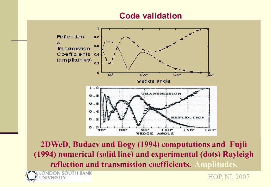 HOP, NI, 2007 Code validation 2DWeD, Budaev and Bogy (1994) computations and Fujii (1994) numerical (solid line) and experimental (dots) Rayleigh reflection and transmission coefficients.
