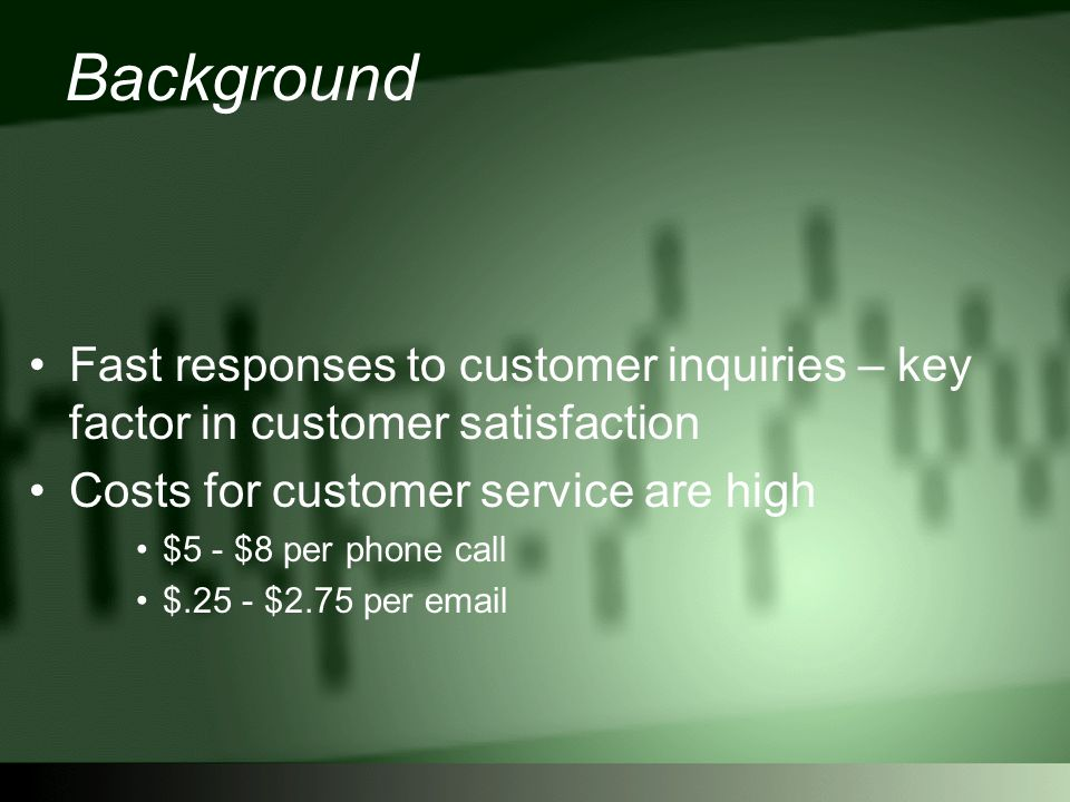 Background Fast responses to customer inquiries – key factor in customer satisfaction Costs for customer service are high $5 - $8 per phone call $.25 - $2.75 per email