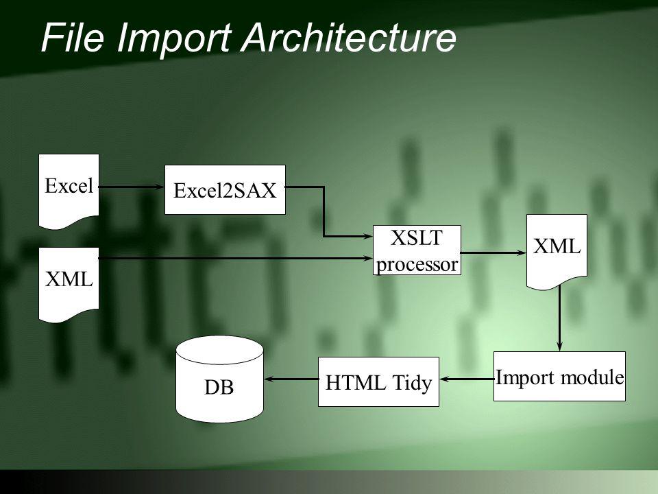 File Import Architecture Excel XML Excel2SAX XSLT processor Import module DB HTML Tidy