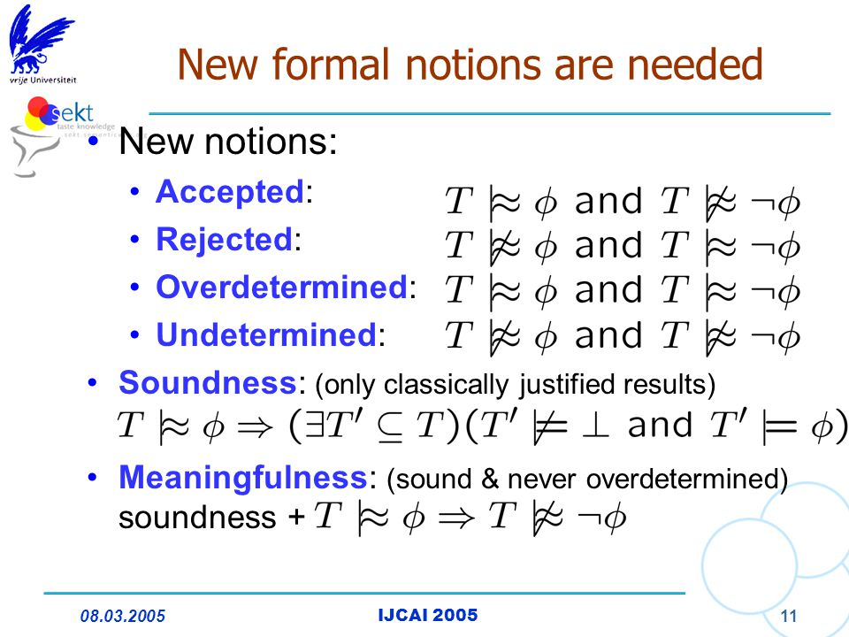 08.03.2005IJCAI 2005 11 New formal notions are needed New notions: Accepted: Rejected: Overdetermined: Undetermined: Soundness: (only classically justified results) Meaningfulness: (sound & never overdetermined) soundness +