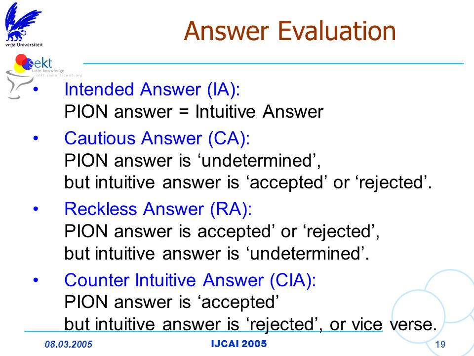 08.03.2005IJCAI 2005 19 Answer Evaluation Intended Answer (IA): PION answer = Intuitive Answer Cautious Answer (CA): PION answer is 'undetermined', but intuitive answer is 'accepted' or 'rejected'.