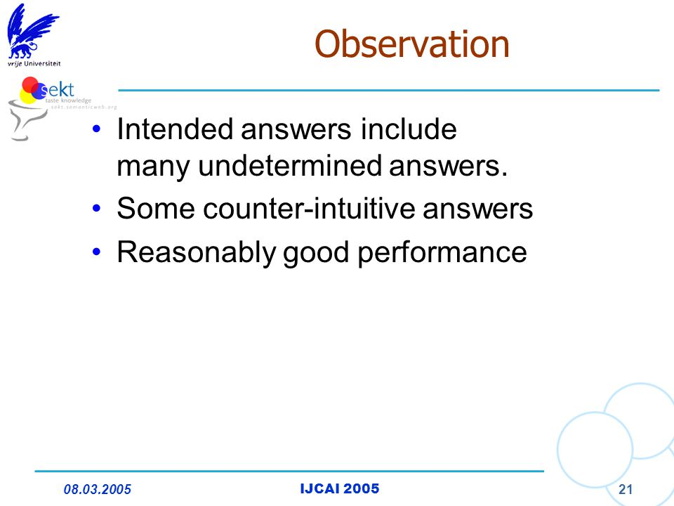 08.03.2005IJCAI 2005 21 Observation Intended answers include many undetermined answers.