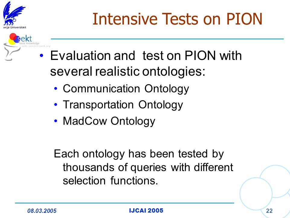 08.03.2005IJCAI 2005 22 Intensive Tests on PION Evaluation and test on PION with several realistic ontologies: Communication Ontology Transportation O