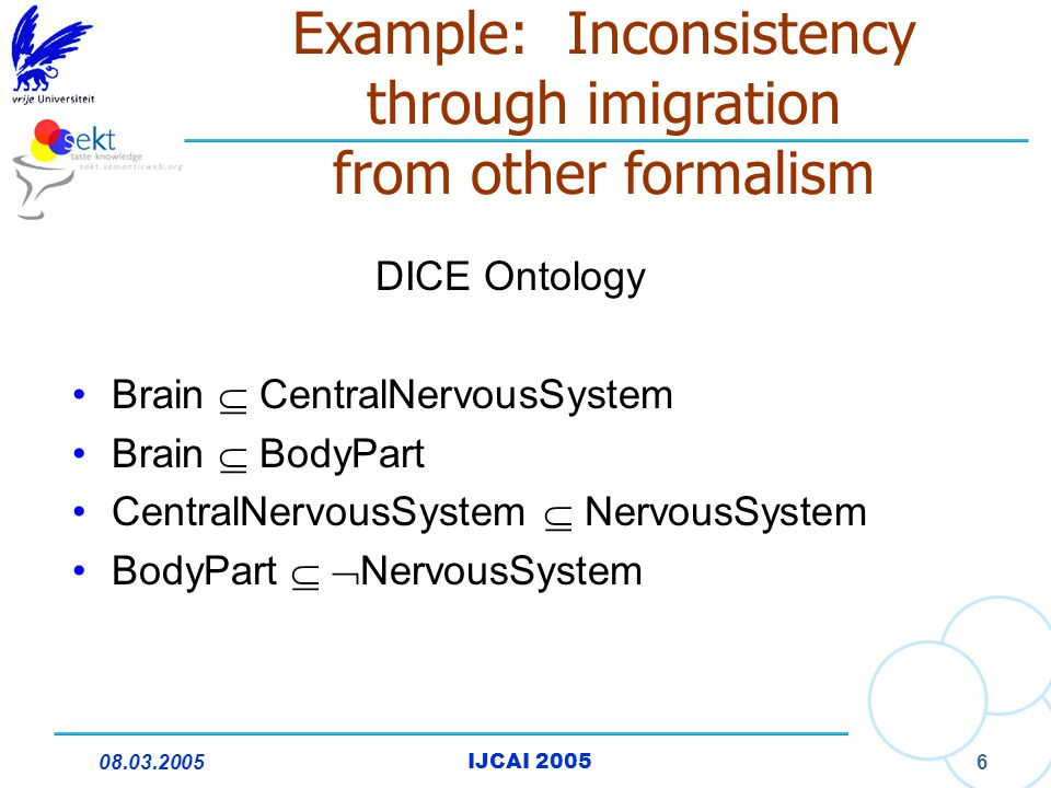 08.03.2005IJCAI 2005 6 Example: Inconsistency through imigration from other formalism DICE Ontology Brain  CentralNervousSystem Brain  BodyPart Cent