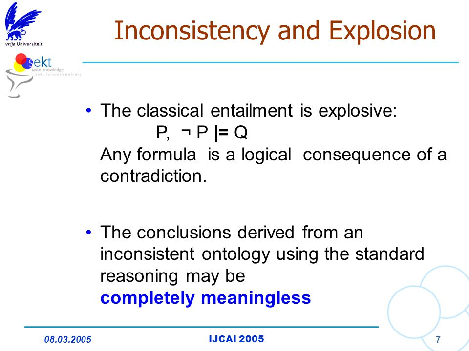 08.03.2005IJCAI 2005 7 Inconsistency and Explosion The classical entailment is explosive: P, ¬ P |= Q Any formula is a logical consequence of a contra