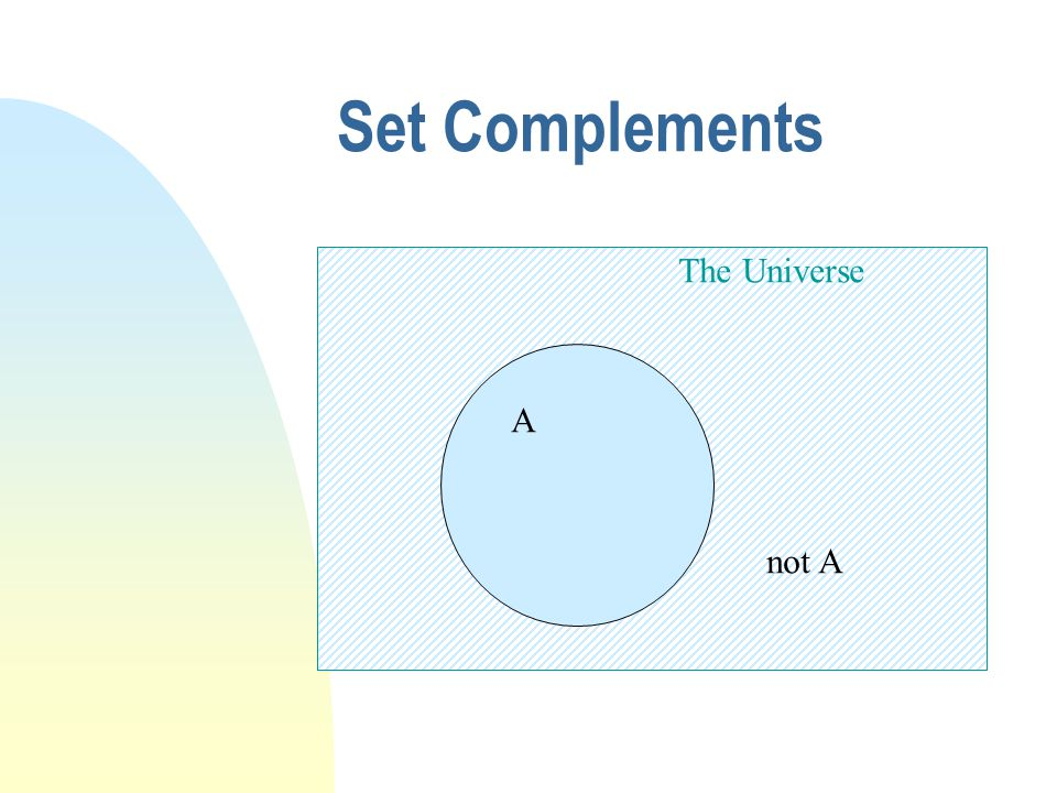 Set Complements A not A The Universe