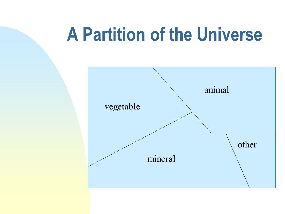 A Partition of the Universe animal vegetable mineral other