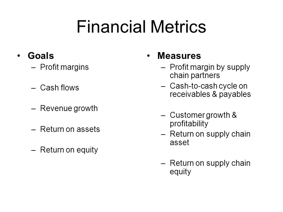 Financial Metrics Goals –Profit margins –Cash flows –Revenue growth –Return on assets –Return on equity Measures –Profit margin by supply chain partners –Cash-to-cash cycle on receivables & payables –Customer growth & profitability –Return on supply chain asset –Return on supply chain equity