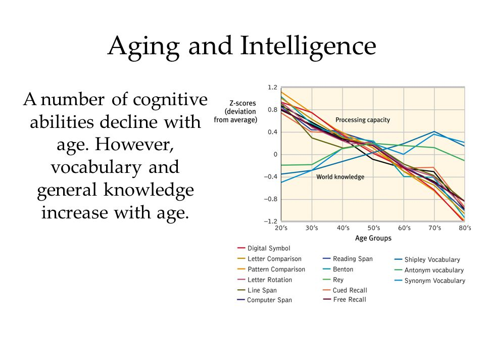 Aging and Intelligence A number of cognitive abilities decline with age. However, vocabulary and general knowledge increase with age.