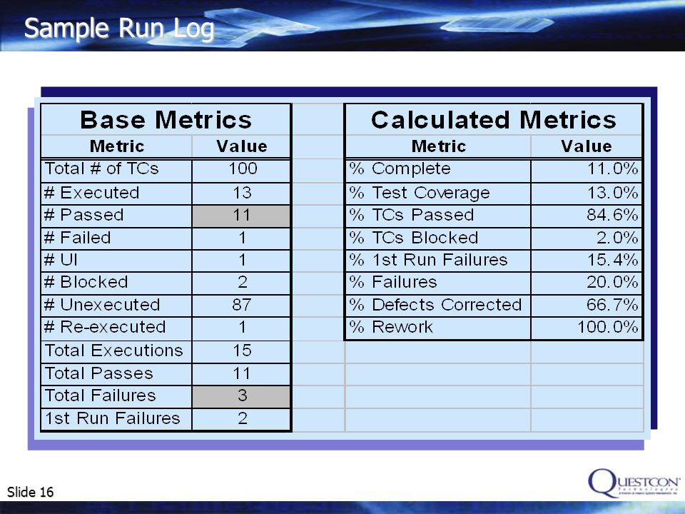 Slide 16 Sample Run Log