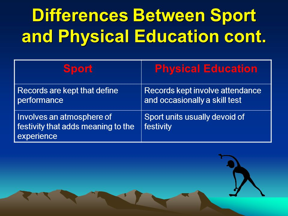 Differences Between Sport and Physical Education cont.