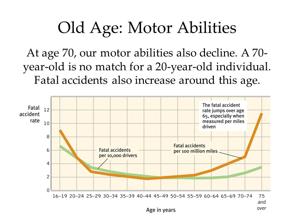 Cognitive Development Do cognitive abilities like memory, creativity, and intelligence decline with age the same way physical abilities do.