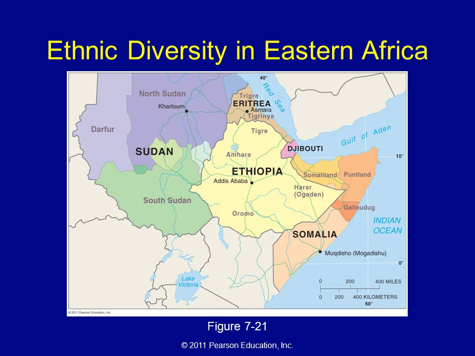 © 2011 Pearson Education, Inc. Ethnic Diversity in Eastern Africa Figure 7-21