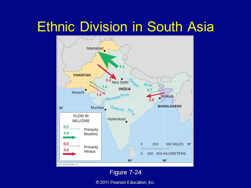 © 2011 Pearson Education, Inc. Ethnic Division in South Asia Figure 7-24