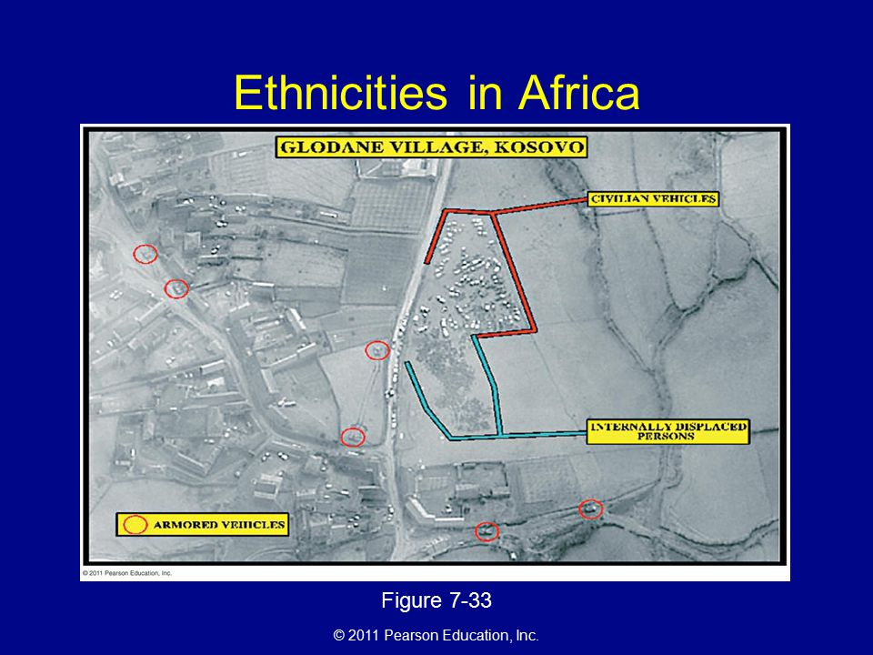 © 2011 Pearson Education, Inc. Ethnicities in Africa Figure 7-33
