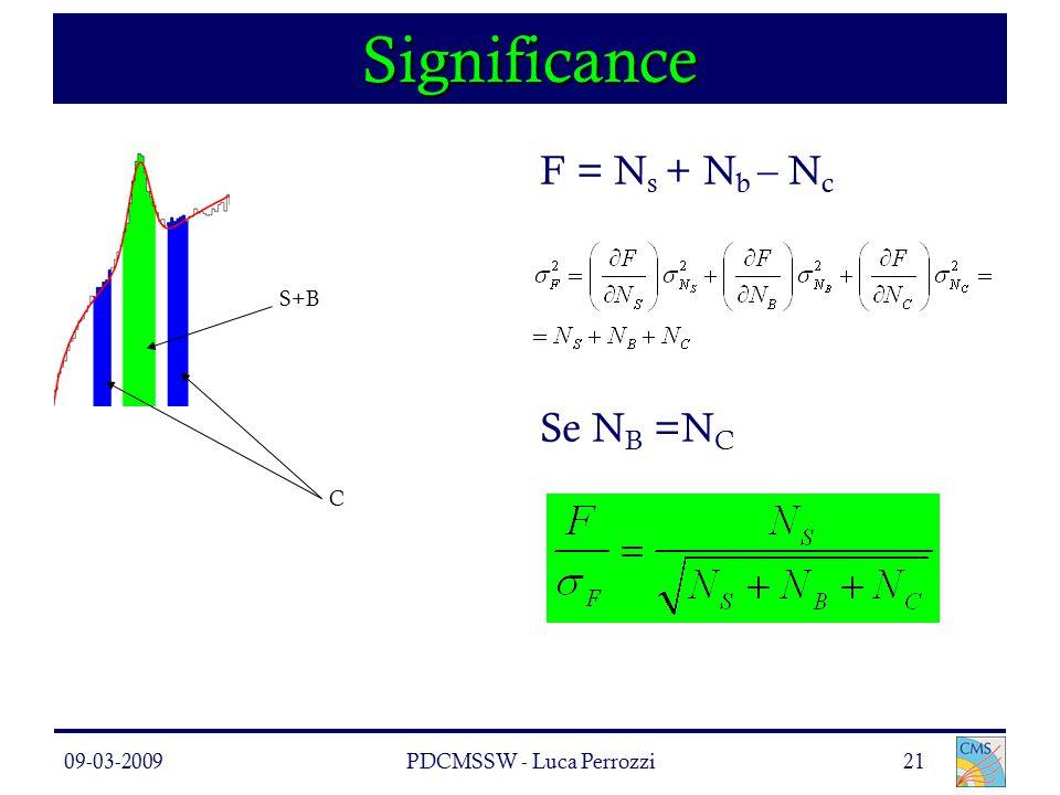 09-03-2009PDCMSSW - Luca Perrozzi21 Significance F = N s + N b – N c Se N B =N C S+B C