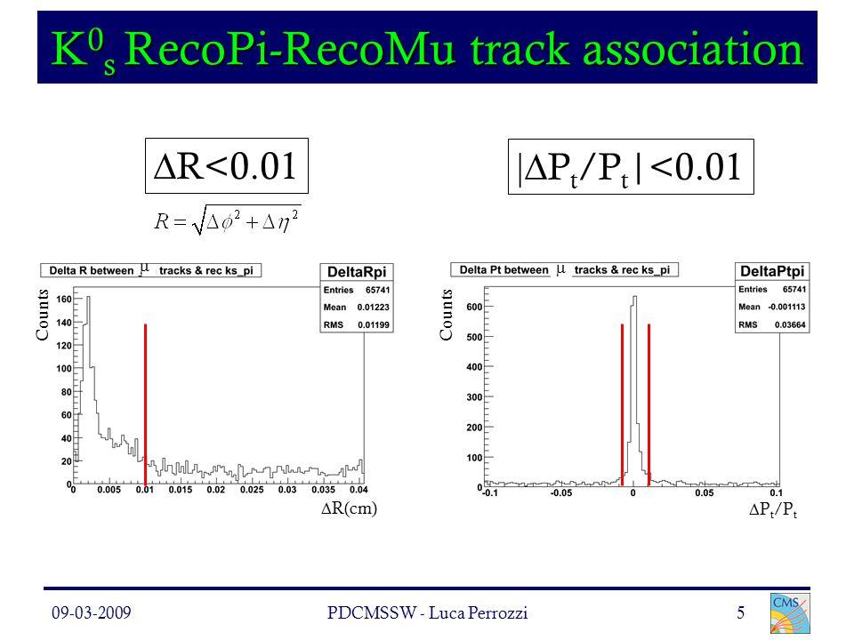 09-03-2009PDCMSSW - Luca Perrozzi5 K 0 s RecoPi-RecoMu track association   R<0.01  P t /P t |<0.01   R(cm) Counts  P t /P t