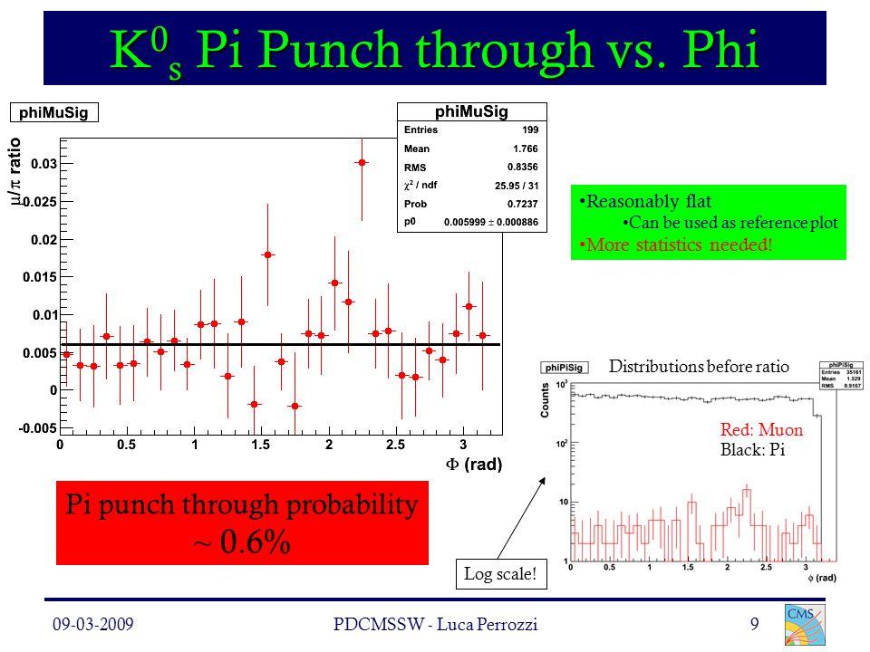 09-03-2009PDCMSSW - Luca Perrozzi9 K 0 s Pi Punch through vs.