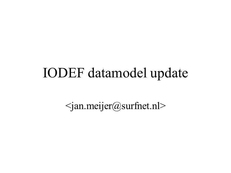 IODEF datamodel update
