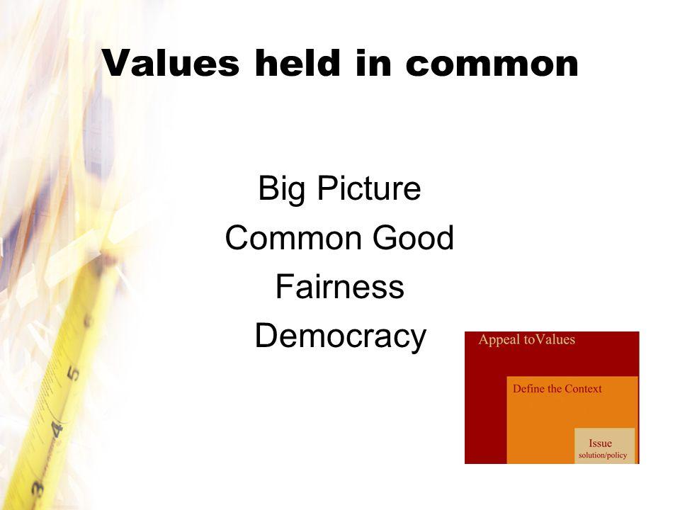Values held in common Big Picture Common Good Fairness Democracy