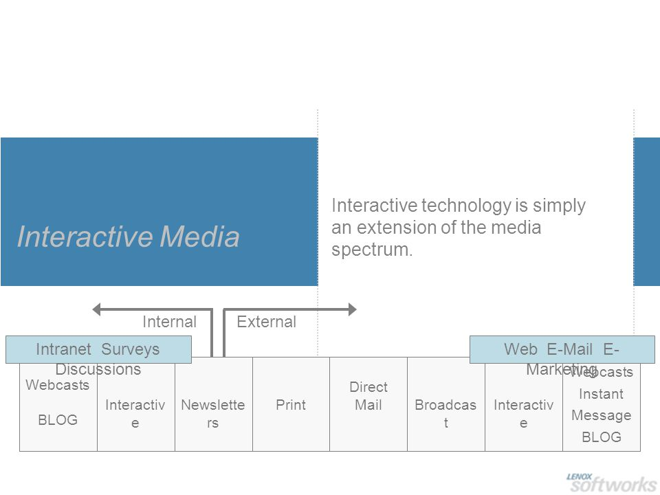 Interactive Media Interactive technology is simply an extension of the media spectrum.