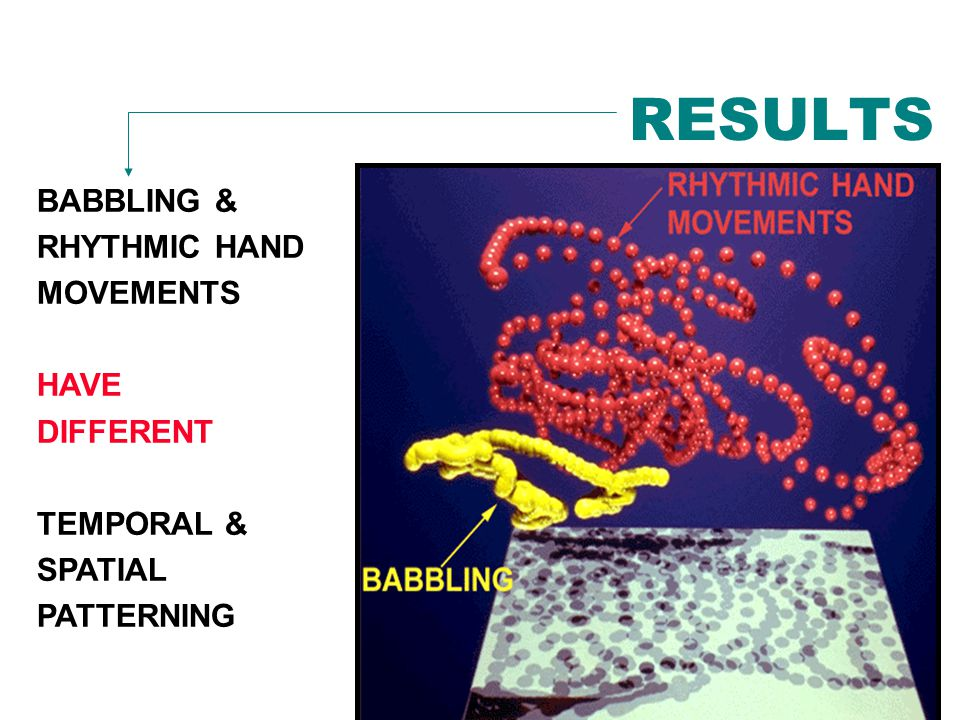 RESULTS BABBLING & RHYTHMIC HAND MOVEMENTS HAVE DIFFERENT TEMPORAL & SPATIAL PATTERNING