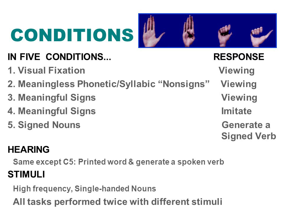"CONDITIONS IN FIVE CONDITIONS... RESPONSE 1. Visual Fixation Viewing 2. Meaningless Phonetic/Syllabic ""Nonsigns"" Viewing 3. Meaningful Signs Viewing 4"