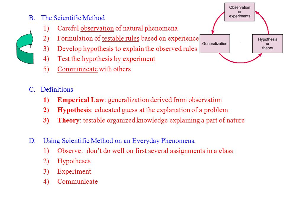 B. The Scientific Method 1)Careful observation of natural phenomena 2)Formulation of testable rules based on experience 3)Develop hypothesis to explai