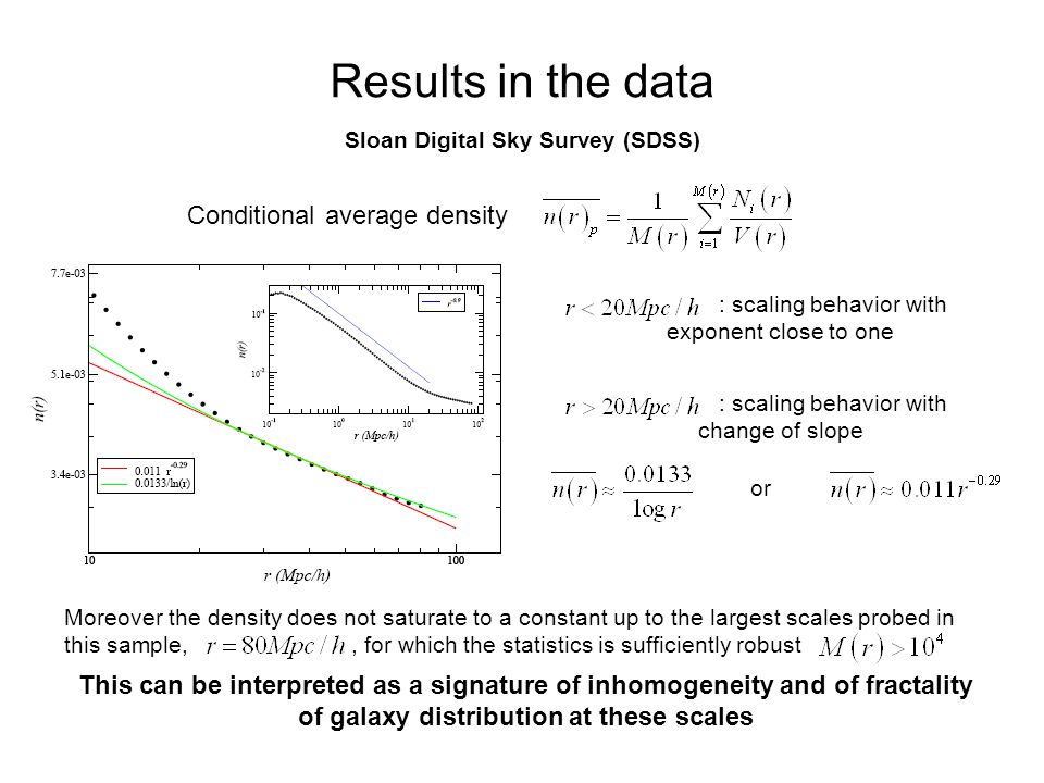 Results in the data Conditional average density Sloan Digital Sky Survey (SDSS) : scaling behavior with exponent close to one : scaling behavior with change of slope or This can be interpreted as a signature of inhomogeneity and of fractality of galaxy distribution at these scales Moreover the density does not saturate to a constant up to the largest scales probed in this sample,, for which the statistics is sufficiently robust