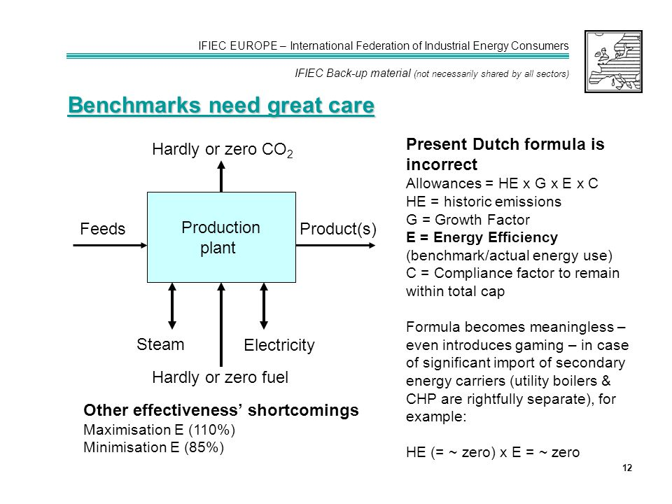 IFIEC EUROPE – International Federation of Industrial Energy Consumers IFIEC Back-up material (not necessarily shared by all sectors) 12 Benchmarks ne