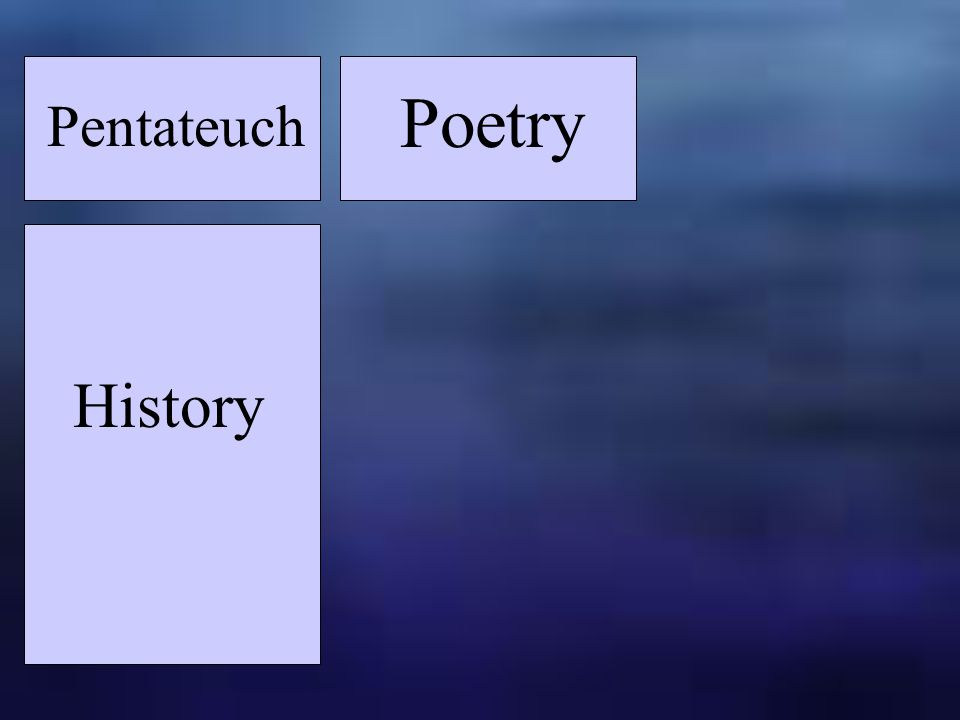 History Pentateuch Poetry