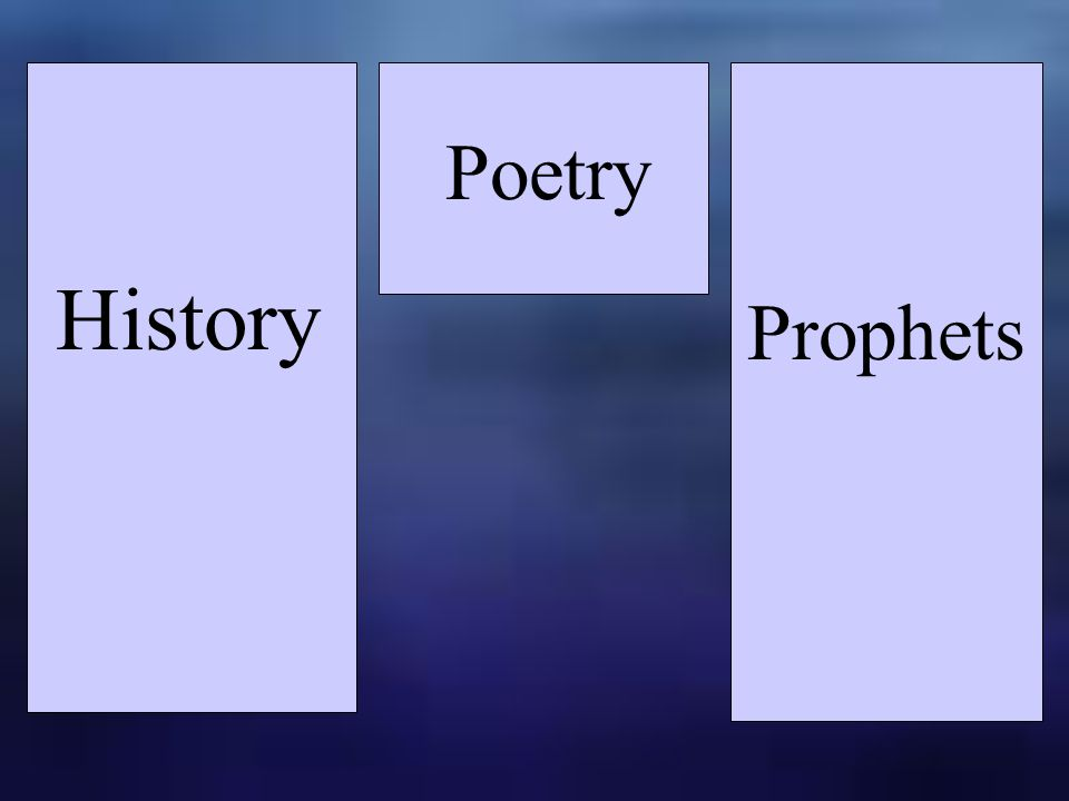 History Poetry Prophets