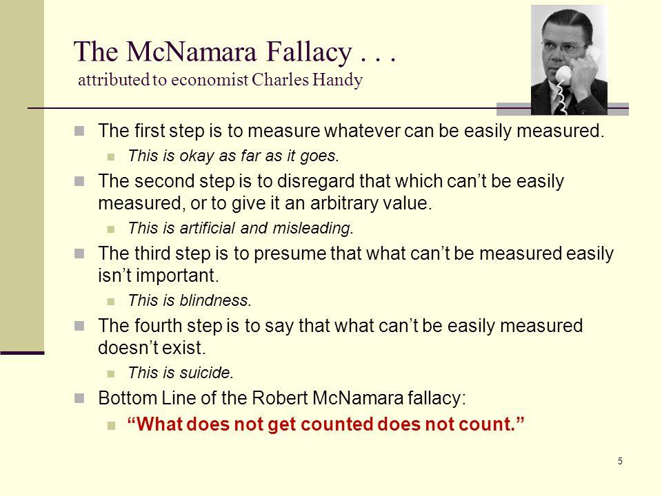 The McNamara Fallacy...
