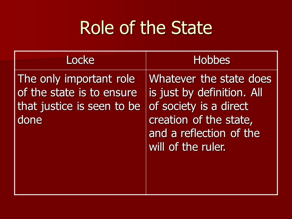 Role of the State LockeHobbes The only important role of the state is to ensure that justice is seen to be done Whatever the state does is just by def