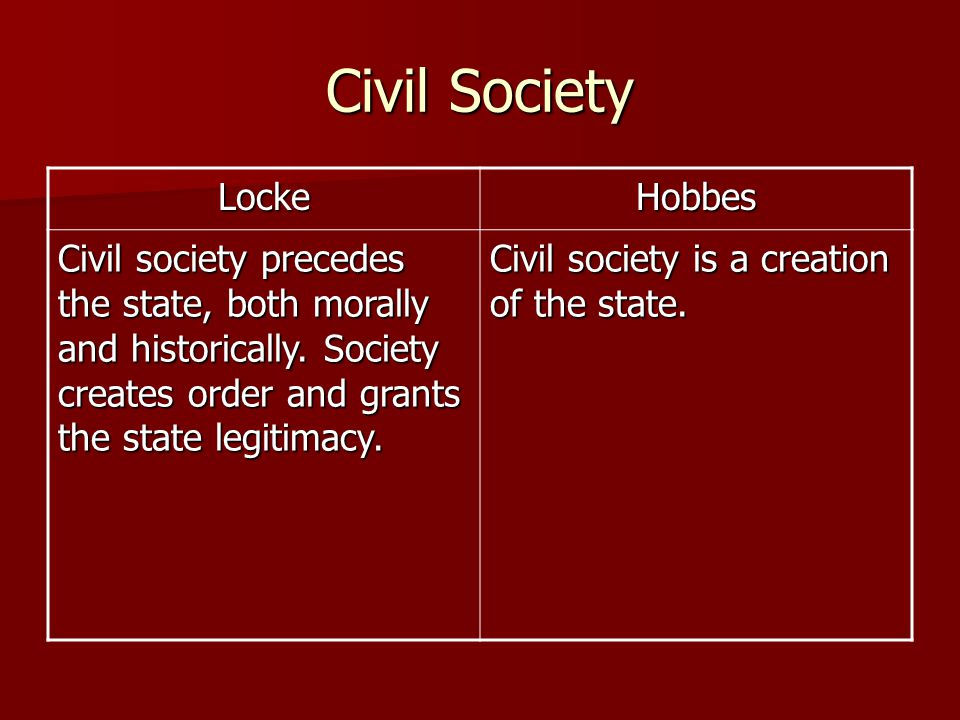 Civil Society LockeHobbes Civil society precedes the state, both morally and historically. Society creates order and grants the state legitimacy. Civi