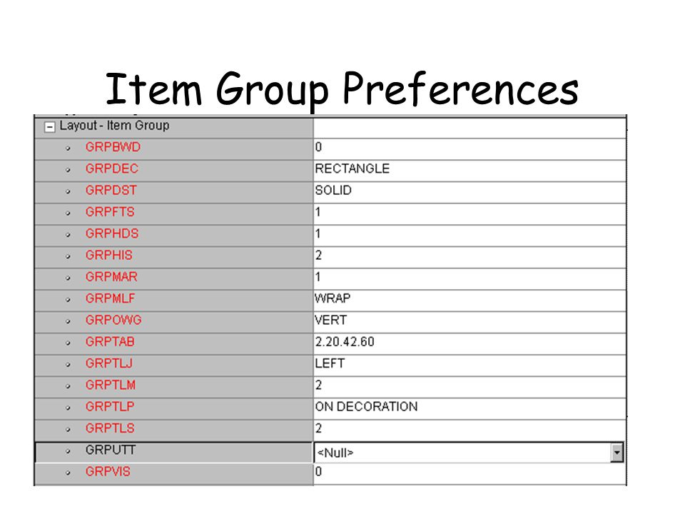 Item Group Preferences