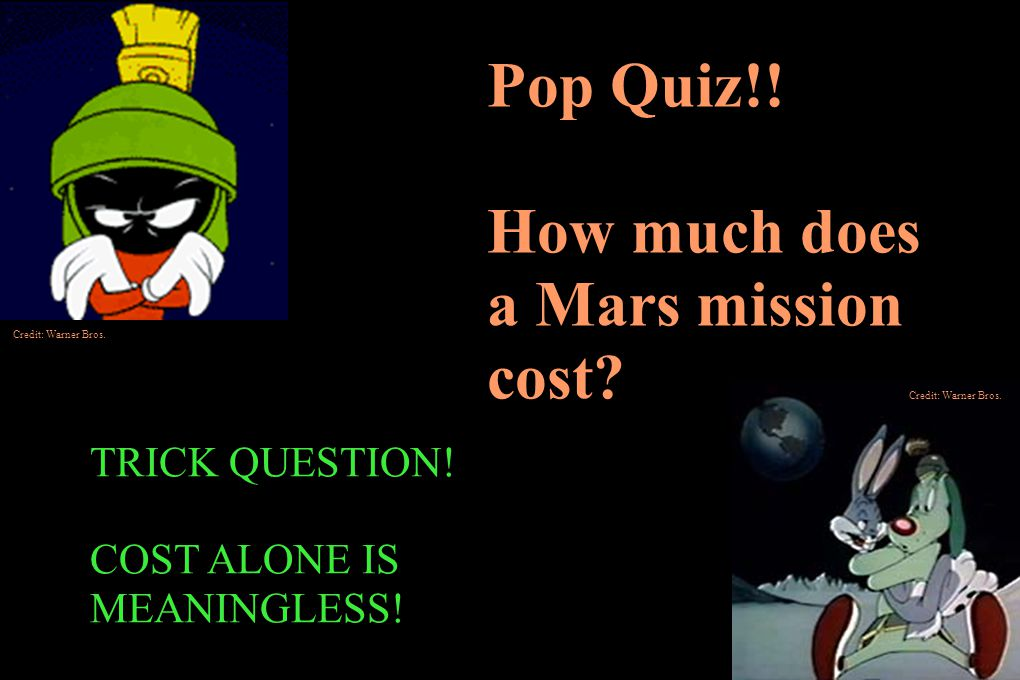 TRICK QUESTION.COST ALONE IS MEANINGLESS. Pop Quiz!.