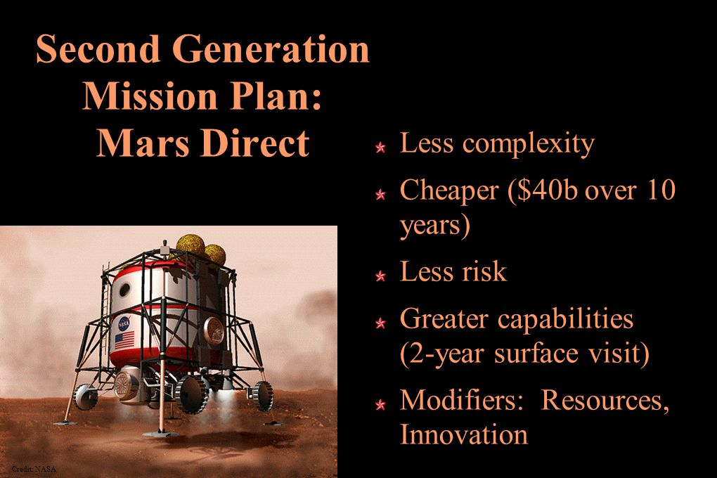 Second Generation Mission Plan: Mars Direct Less complexity Cheaper ($40b over 10 years) Less risk Greater capabilities (2-year surface visit) Modifiers: Resources, Innovation Credit: NASA