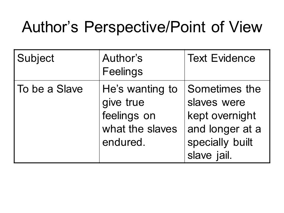Author's Perspective/Point of View SubjectAuthor's Feelings Text Evidence To be a SlaveHe's wanting to give true feelings on what the slaves endured.