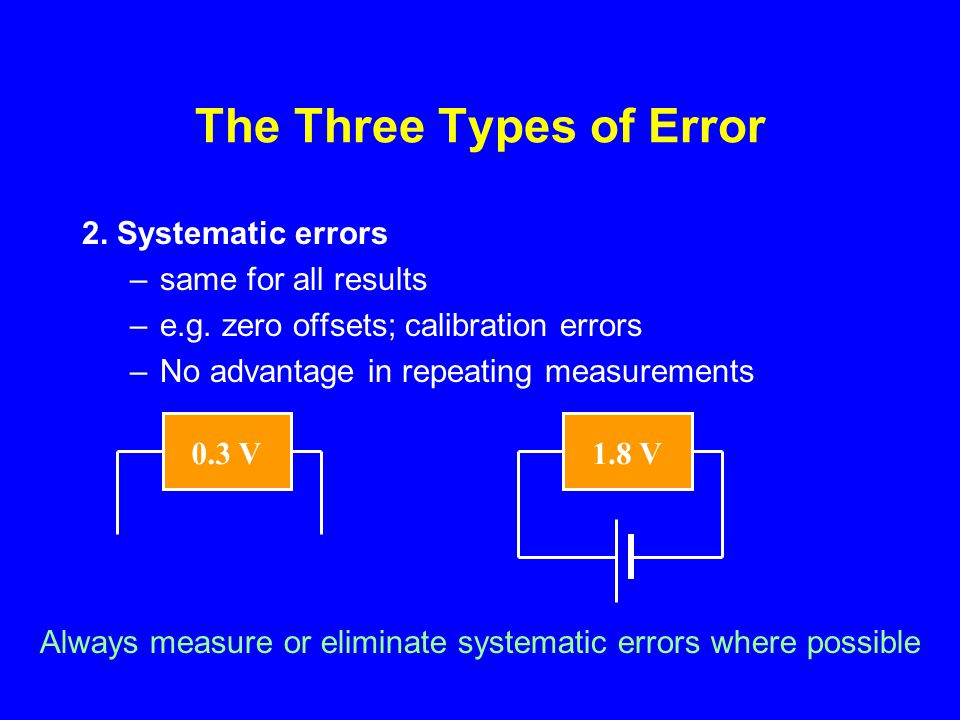 The Three Types of Error 2. Systematic errors –same for all results –e.g.
