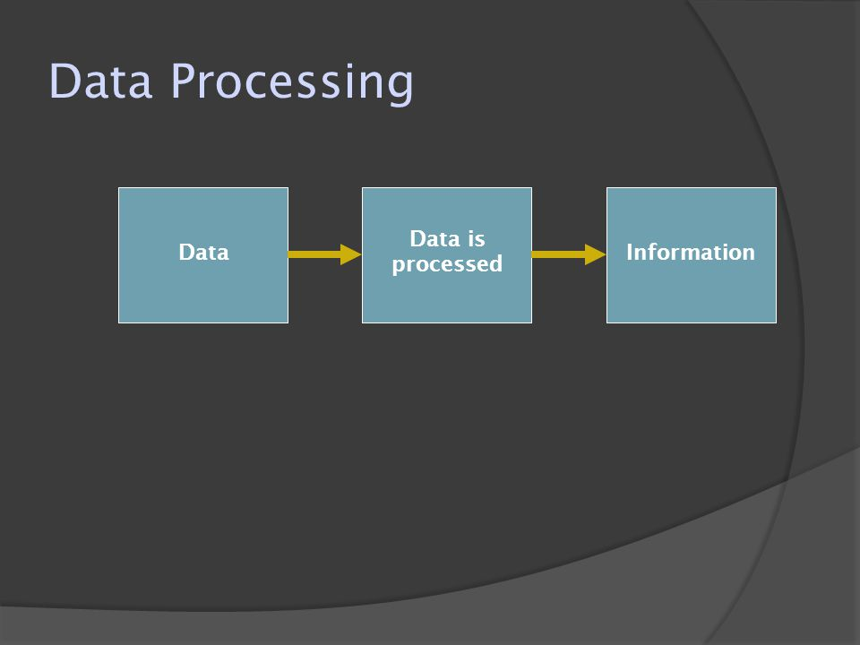 Data Processing Data Data is processed Information